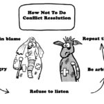 Managing Conflict in the Office – Part 1